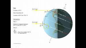 Seasonal Sun Angle Chart Calculating Noon Sun Angle