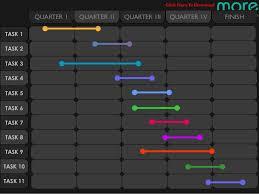 Quarterly Gantt Chart Gantt Chart Moreslides Com