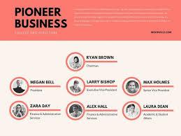 Org Chart Design Business Pioneer Techniques Organizational Chart Design