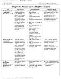 Obd Ii Code Chart Diagnostic Trouble Code Dtc Descriptions Inexpensive Obd