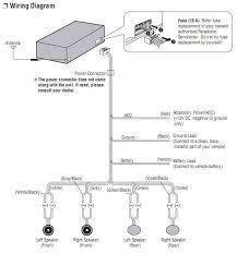 basic car audio wiring diagram wiring diagram 1986 town car wiring diagram diagrams