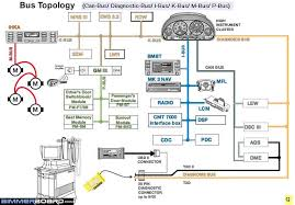 can bus wiring annavernon can bus wiring diagram nilza net