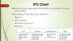 Chapter 3 Planning Your Solution Ppt Video Online Download