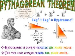 Pythagoras Theorem Chart Pythagorean Theorem Anchor Chart By George Evans Tpt
