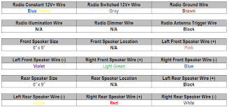 wiring diagram radio ireleast info toyota stereo wiring diagram toyota wiring diagrams wiring diagram