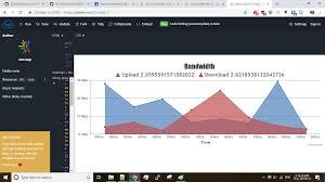 Need Some Help Regarding My Usage Scenario Canvasjs Charts