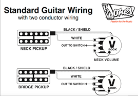 ibanez guitar pickup wiring diagram images ibanez b guitar wiring yamaha guitar pickup wiring diagrams further ibanez rg diagram