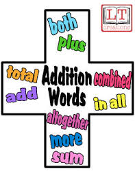 Addition And Subtraction Key Words Anchor Chart Addition Key Words Poster Free Math Poster Word Poster