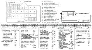 2002 bmw 325ci fuse diagram complete wiring diagrams \u2022 2002 bmw 325xi fuse box location bmw 328i fuse box map circuit wiring and diagram hub u2022 rh bdnewsmix com 2002 bmw 325i fuse box location 2002 bmw 325ci fuse box diagram