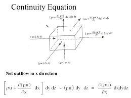 continuity equation physics. 3 continuity equation net outflow in x direction physics
