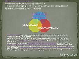 Презентация на тему ПОСЛЕДИПЛОМНОЕ ОБРАЗОВАНИЕ В ФГБУ РКНПК  2 Актуальность совершенствования системы последипломного медицинского образования