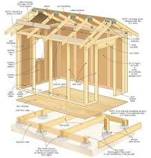 Small Picture 241 best Garden room foundations and frame images on Pinterest