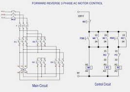 magnetic contactor wiring diagram facbooik com Magnetic Starter Wiring Diagram allen bradley magnetic starter wiring diagram facbooik magnetic starter wiring diagram start stop