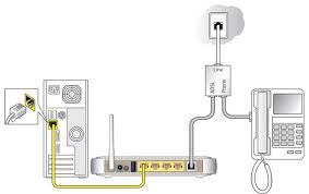 optus myzoo dsl help netgear wifi optus dsl broadband supplied Wiring Diagram Hooking Up Wireless Gateway To Router ethernet install (1) connect the yellow ethernet cable