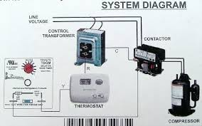 ac contactor wiring diagram Ac Contactor Diagram air conditioning and heat pump troubleshooting simplified ac contactor wiring diagram
