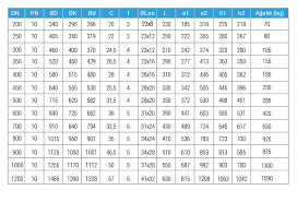 Check Valve Weight Chart Check Valves Özkan Makina En