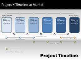 Timeline Tool Kit A Powerpoint Template From Presentermedia Com