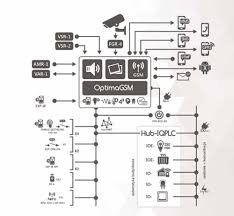 94 jeep cherokee radio wiring harness 94 discover your wiring 120vac 20 plug wiring diagram