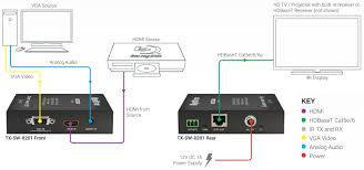 projector tv hdmi diagram schematic all about repair and wiring projector tv hdmi diagram schematic vga to hdmi cable diagram vga to hdmi cable wiring