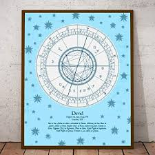 Amazon Com Personalized Astrological Birth Chart Print