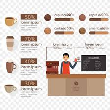 Coffee Cappuccino Cafe Infographic Png 1800x1800px Coffee