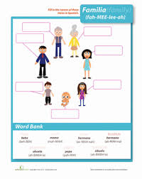 essays in spanish about family our work essays in spanish about family essay about family image search results