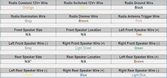2014 fj cruiser wiring diagram wire data schema \u2022 2007 fj cruiser audio wiring diagram at Fj Cruiser Stereo Wiring Diagram