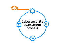 Eaton Adds New Cybersecurity Program Firsts Addressing