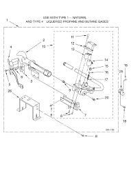oasis wiring diagram oasis wiring diagrams cars kenmore elite oasis dryer wiring diagram wiring diagram maker