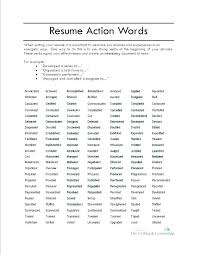 Resume Words To Use Strong Resume Words 100 Action Cover Letter Hack Use A Word Cloud 49