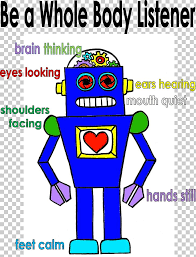Active Listening Robot Png Clipart Active Listening Area