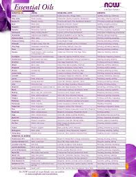 Essential Oils Chart Printable Printable Essential Oil Charts Pornographic Defamatory
