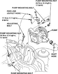 1990 nissan 300zx suspension diagram