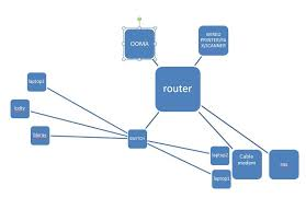 ooma connection diagram ooma image wiring diagram planning my network cabling keystone jack vs singe jack on ooma connection diagram