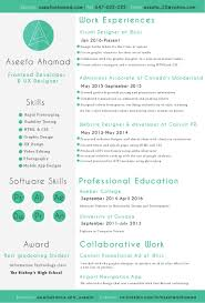 Ux Designer Resume Examples Aseefa front end developer and UX designer resume 18