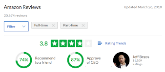 if we focus on glassdoor s three primary metrics overall rating recommend to a friend and approve of ceo for brevity purposes it s appa there is a