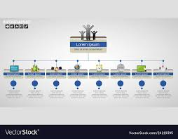 Rectangle Organization Chart Infographics People