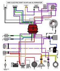 wiring diagram 40 hp johnson wiring image wiring similiar johnson wiring diagram 1972 keywords on wiring diagram 40 hp johnson
