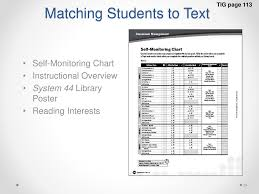 System 44 Self Monitoring Chart Ir Classroom Instruction Ppt Download