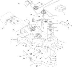 Toro z master parts diagram wiring diagram toro z master wiring schematic