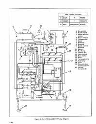 ezgo pds wiring diagram wiring wiring diagrams instructions Ezgo Gas Golf Cart Wiring Diagram solenoid 36 volt ez go golf cart wiring diagram solenoid 36 volt ez go golf