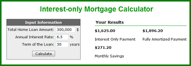 Figure Out Mortgage Payment Online Interest Only Mortgage Calculator How To Calculate Monthly