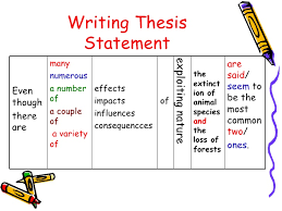 writing a cause and effect essay cause effect essay powerpoint new