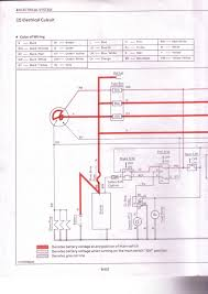 kubota generator wiring diagram kubota image wiring diagram for kubota rtv 900 the wiring diagram on kubota generator wiring diagram