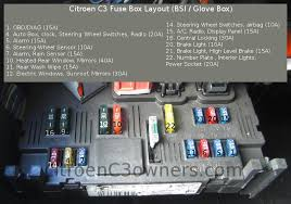 citroen c3 fuse box diagram citroen wiring diagrams