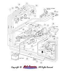 club car ignition wiring diagram Club Car Gas Wiring Diagram c7 wiring gas plus club car gas wiring diagram 2003 ds model