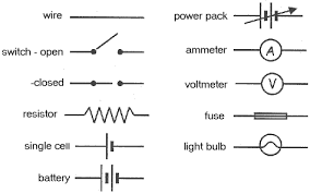electricity qld science teachers circuit symbols diagram