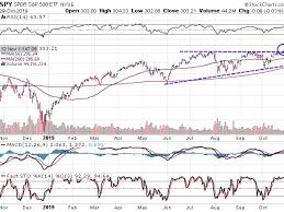 Charts Suggest Us Large Cap Stocks Are Headed Higher