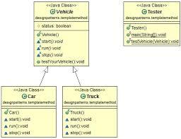 Java Pattern Class