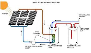 ruud water heater wiring diagram ruud wiring diagrams ruud water heater wiring diagram